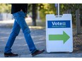Albertans got to weigh in Monday on whether the principle of making equalization payments should be removed from the Constitution — a non-binding vote, since equalization payments are set by Ottawa and paid for through money collected through federal taxes.