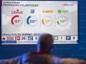 A supporter watches results from the maritimes at Conservative headquarters in Regina, Monday Oct. 21, 2019.