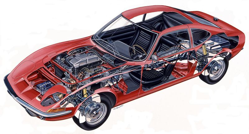 Despite the healthy engine setback, the Opel GT was fairly front-heavy for a sports car