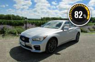Car Review: 2016 Infiniti Q50 Red Sport 400 AWD