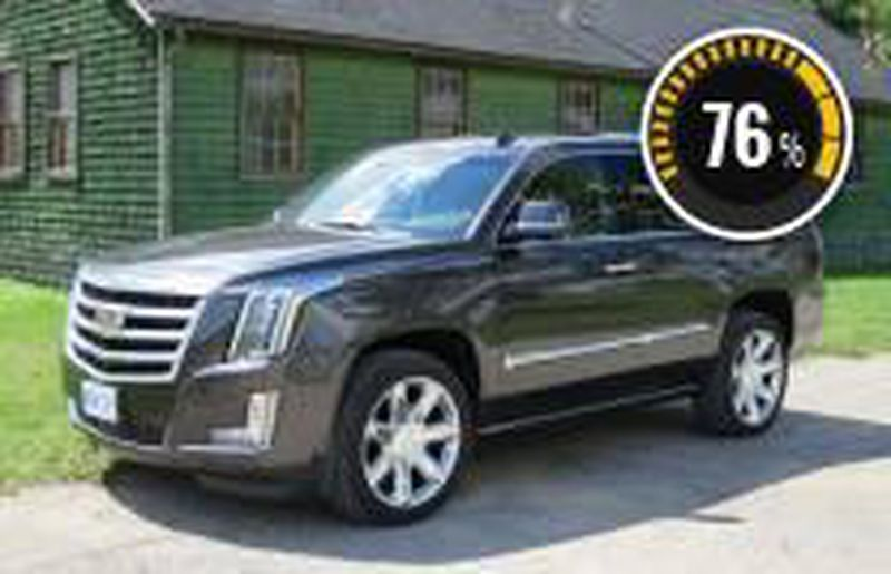 SUV Review: 2016 Cadillac Escalade