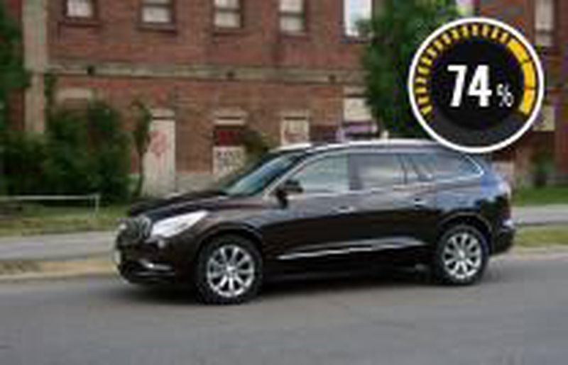 SUV Review: 2016 Buick Enclave AWD Premium