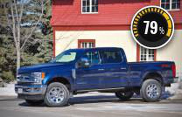 Pickup Review: 2017 Ford F-350 Super Duty Diesel 4x4
