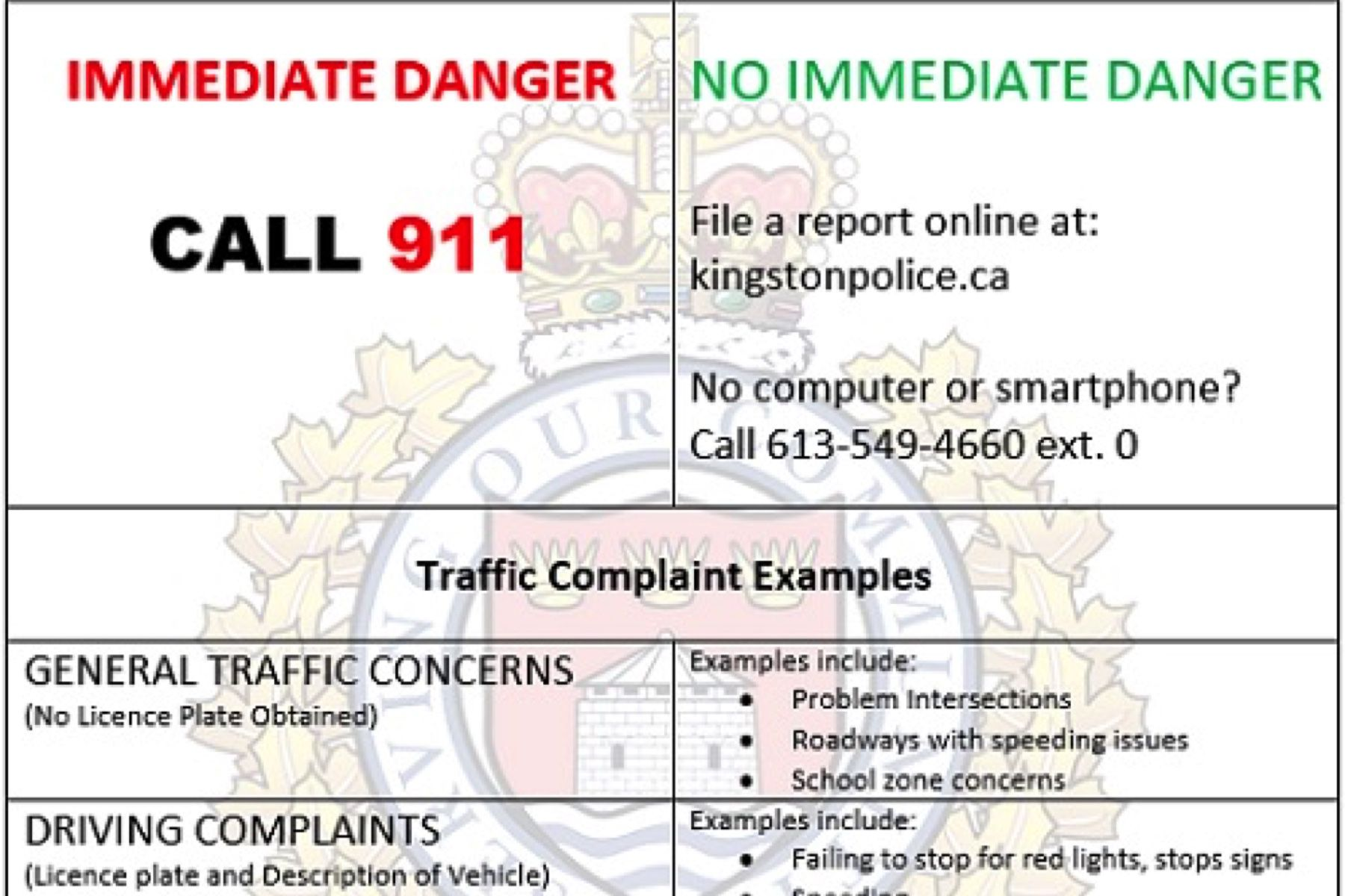 Kingston police traffic complaint letter