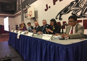 Ward 11 forum at J. Percy Page High School on Thursday, Oct. 5, 2017