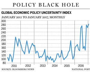 fp0206_policy_index