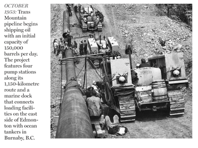 Building the Trans Mountain pipeline.