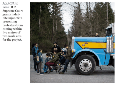 Demonstrators sit in front of a transport truck attempting to deliver heavy equipment to Kinder Morgan as others block a gate at the company's property in Burnaby, B.C., on March 19.