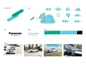 Panasonic Automotive's brand design that received the highest award of brand design at the Automotive Brand Contest 2020