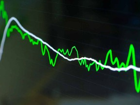 Avoid this mistake when the stock market corrects