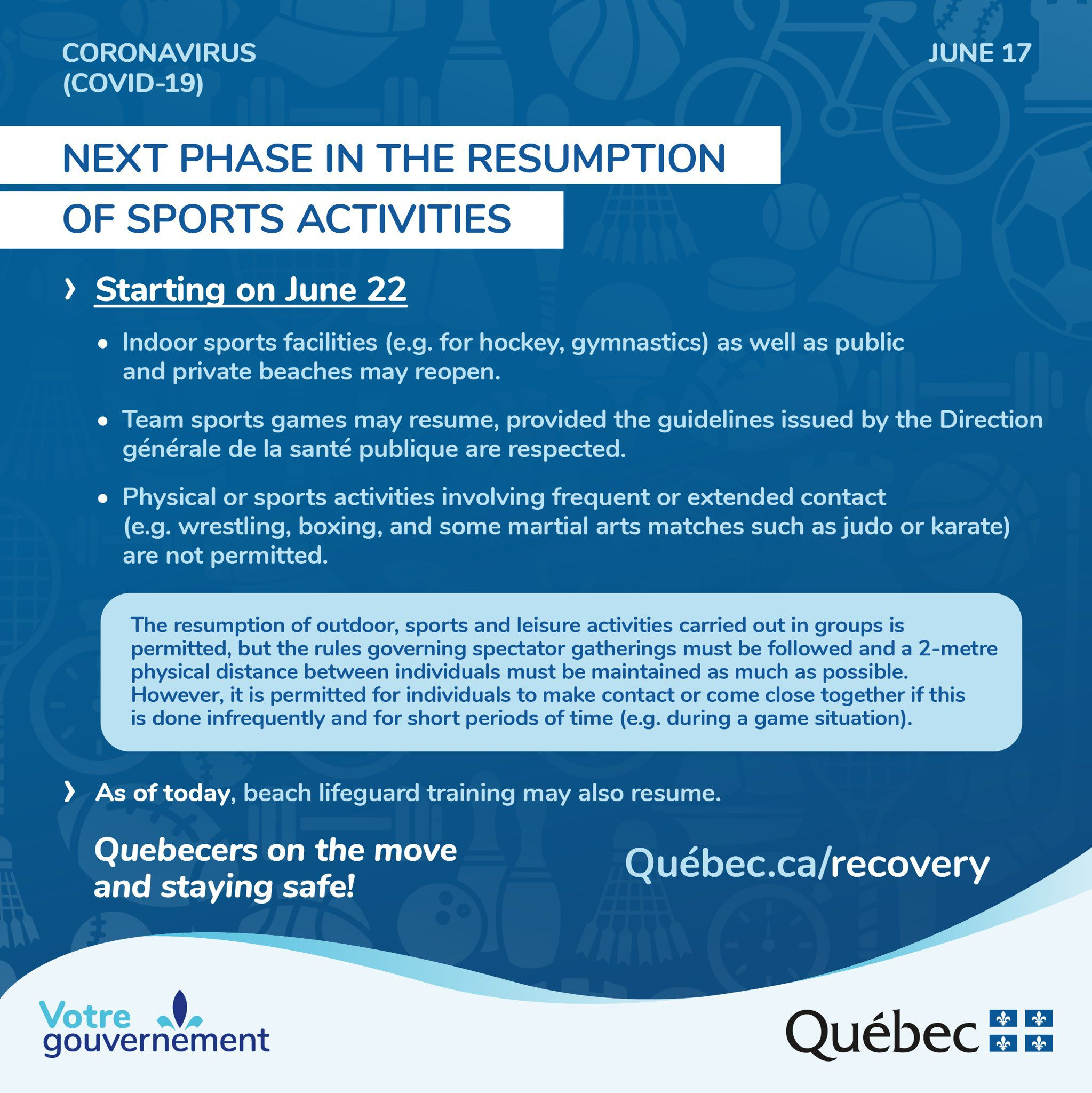Coronavirus Updates June 17 Quebec Lifting Restrictions On Pools Gyms Team Sports Places Of Worship Montreal Gazette