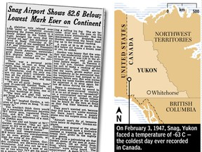 Canada's coldest day ever- Snag, Yukon, hit -63 °C in 1947 — without wind chill