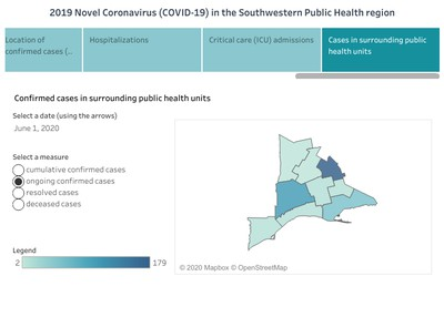 Southwestern public health data dashboard for June 1, 2020. An example of confirmed cases in area health units.  Handout
