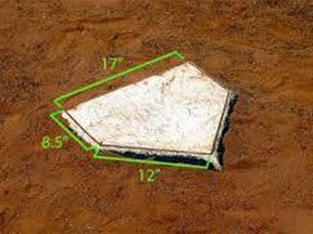Columnist Keith Ashley says widening home plate -- changing the rules to accommodate certain interests -- will result in chaos.
