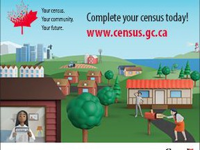 The Town of Nipawin is reminding residents of hte importance of filling out their census. supplied image