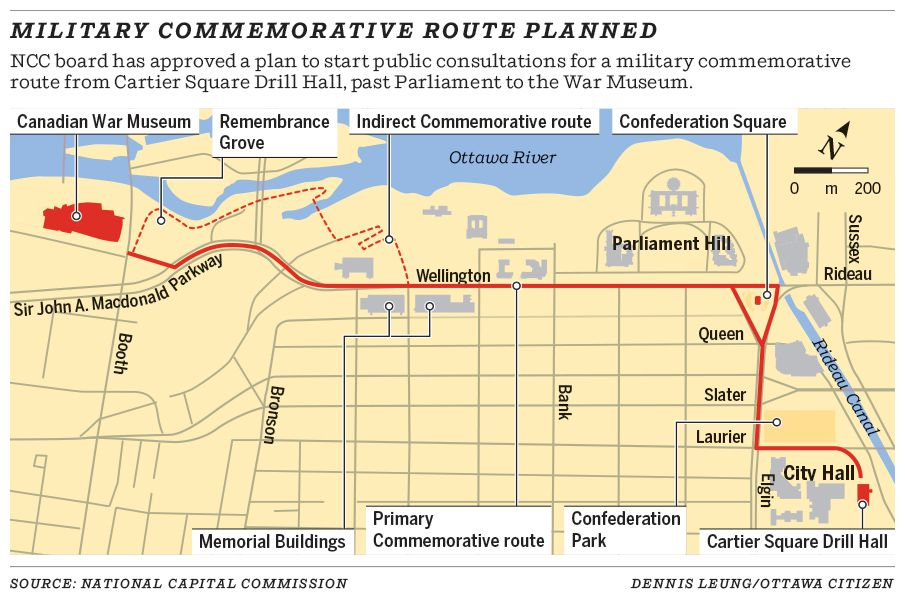 Military commemorative route planned