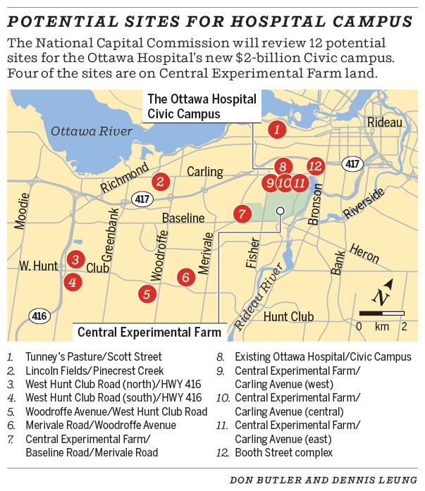Potential sites for hospital campus