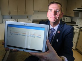 Bruce Wallace, Executive Director of AGE WELL, explains the technology during a tour of the new Age-Well National Innovation Hub at the Elisabeth Bruyère Hospital Monday (Nov. 27, 2017). The model apartment set up at the hospital is equipped with numerous sensors that can predict whether older adults are developing dementia or becoming ill.