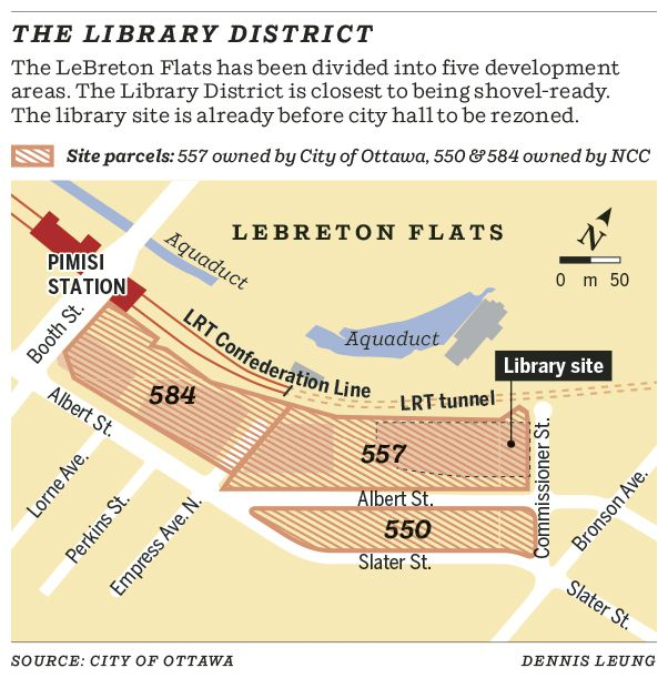 The Library District