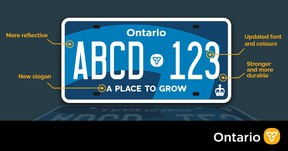 Ontario's new licence plates as of Feb. 1, 2020. (ServiceOntario/Twitter)