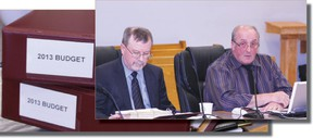 City Treasurer James Howie, left, and Timmins CAO Joe Torlone presented the first draft of the 2013 budget Tuesday night.