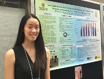Chenlu Wang Heritage Youth Researcher Summer Program