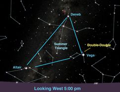 An astronomical Double-Double is visible above the western horizon in late December and early January, 2017. Image by Starry Night Education