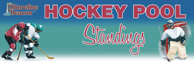 Shoreline Beacon Hockey Pool Update
