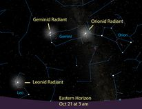 Three meteor showers this fall have radiants in the same part of the sky.