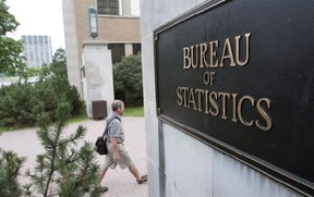 Statistics Canada says the unemployment rate has dropped.
