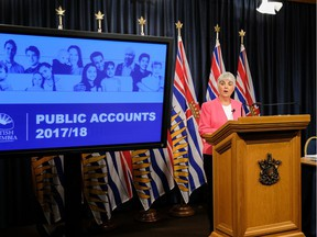 Finance Minister Carole James released Public Accounts 2017-18, confirming a budget surplus and taking action on audit concerns.