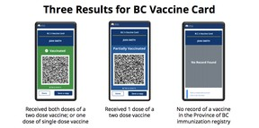 The B.C. Vaccine Card will display your vaccination status.